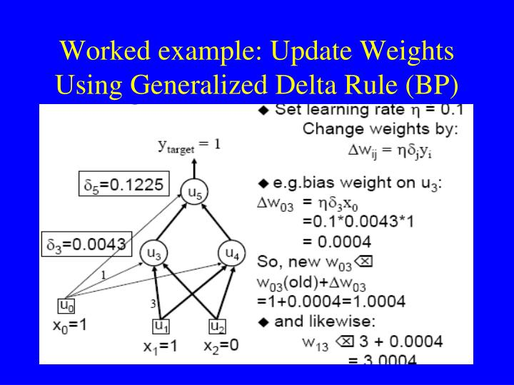 Worked example: Update Weights