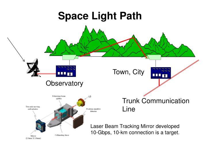 光空間伝送