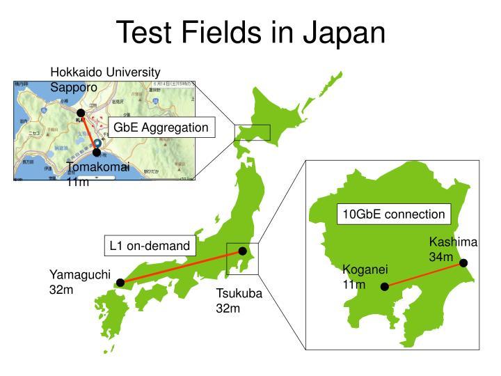 Test fields in japan
