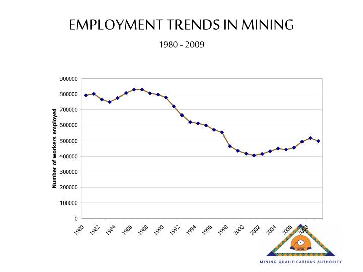 EMPLOYMENT TRENDS IN MINING