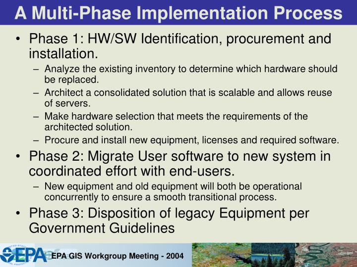 A Multi-Phase Implementation Process