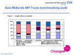 east midlands mh trusts benchmarking audit1