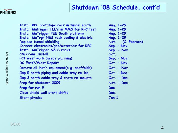 Shutdown '08 Schedule, cont'd