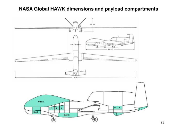 NASA Global HAWK dimensions and payload compartments