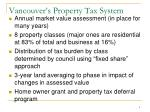 vancouver s property tax system