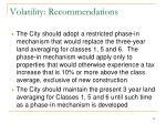 volatility recommendations