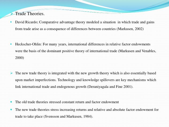 Trade Theories.