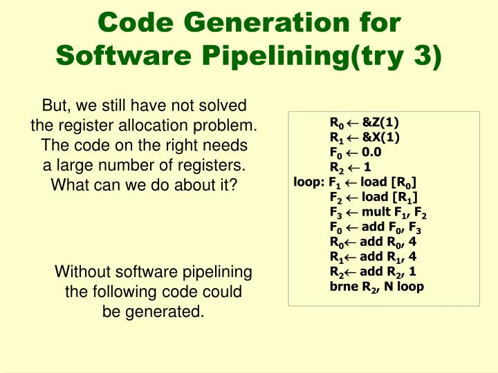 Code Generation for Software Pipelining(try 3)