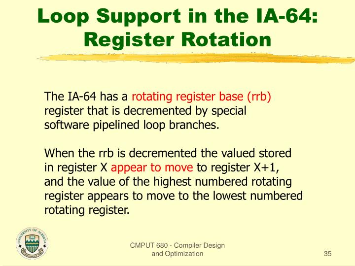 Loop Support in the IA-64: