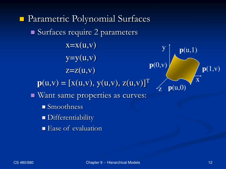 Parametric Polynomial Surfaces