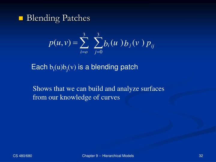 Blending Patches