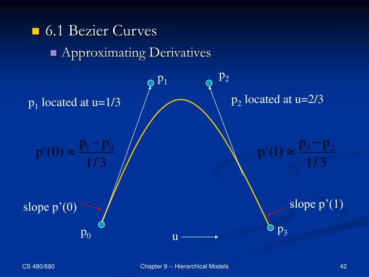 6.1 Bezier Curves