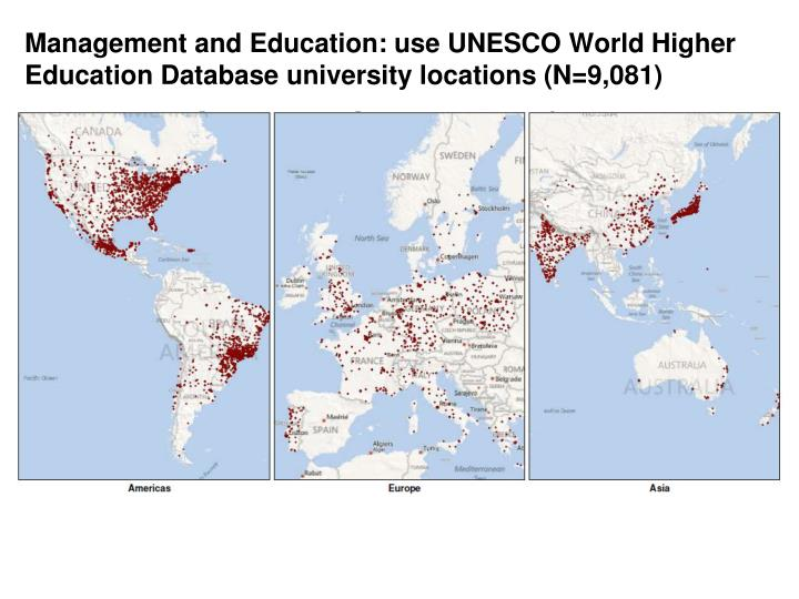 Management and Education: use UNESCO World Higher Education Database university locations (N=9,081)