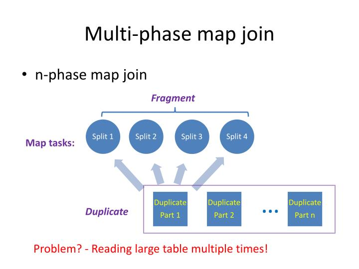 Multi-phase map join