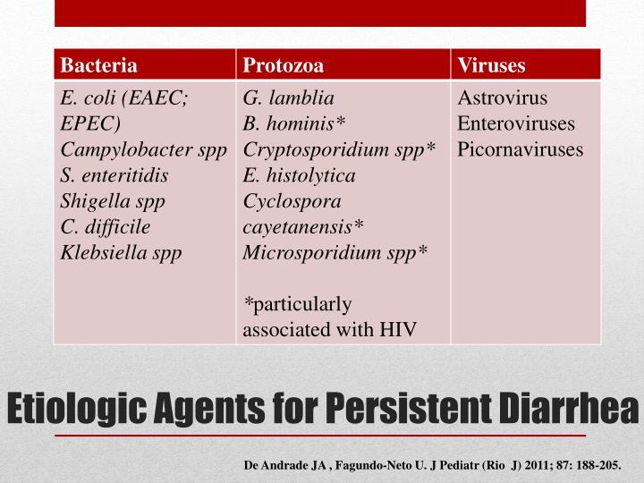Etiologic Agents for Persistent Diarrhea