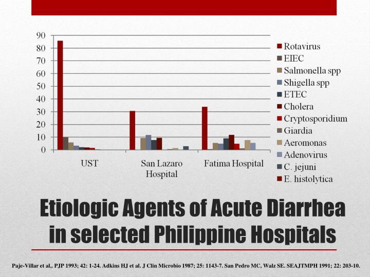 Etiologic Agents of Acute
