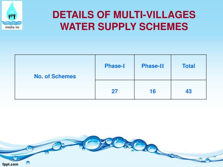 DETAILS OF MULTI-VILLAGES WATER SUPPLY SCHEMES