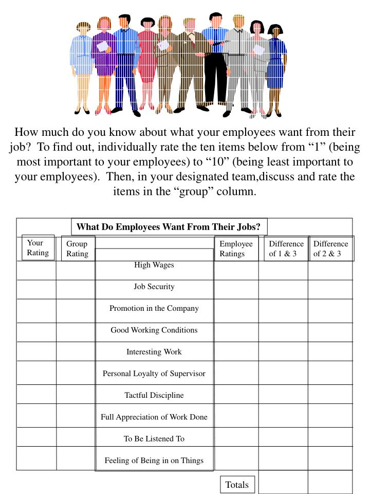 What Do Employees Want From Their Jobs?