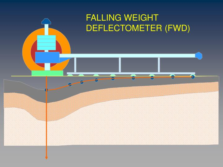 FALLING WEIGHT DEFLECTOMETER (FWD)