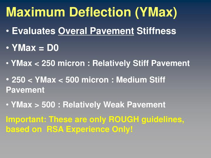 Maximum Deflection (YMax)