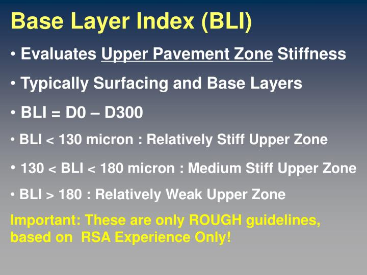 Base Layer Index (BLI)