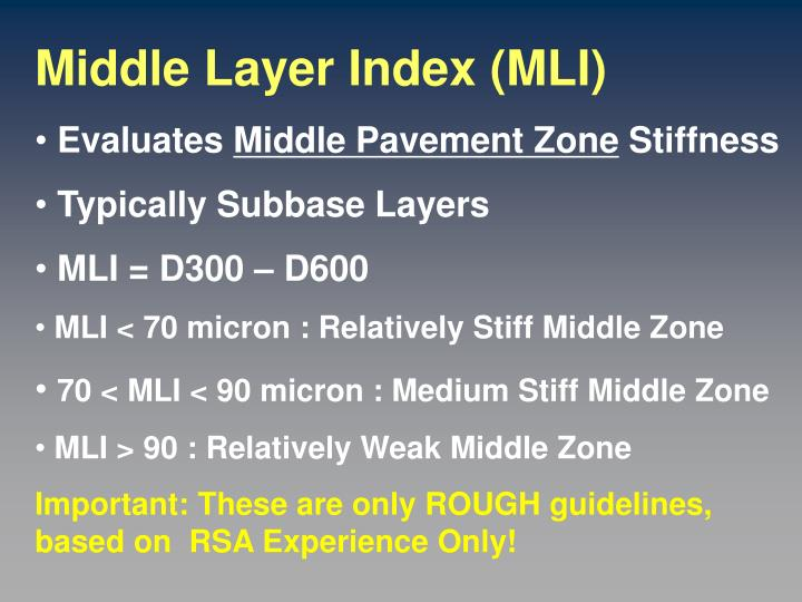 Middle Layer Index (MLI)