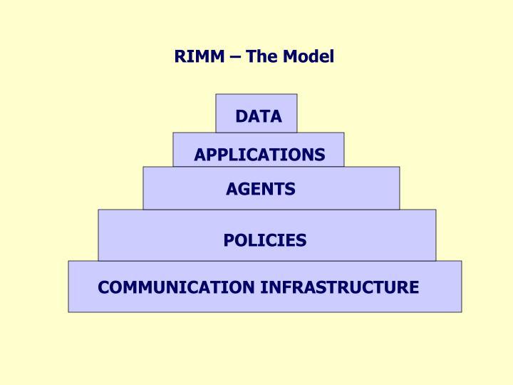 RIMM – The Model