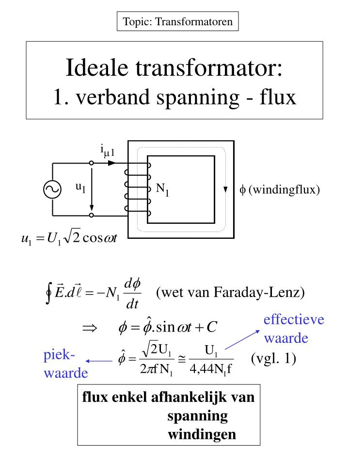 Ideale transformator 1 verband spanning flux