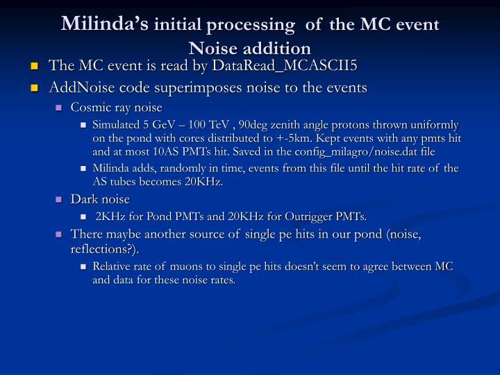 Milinda's