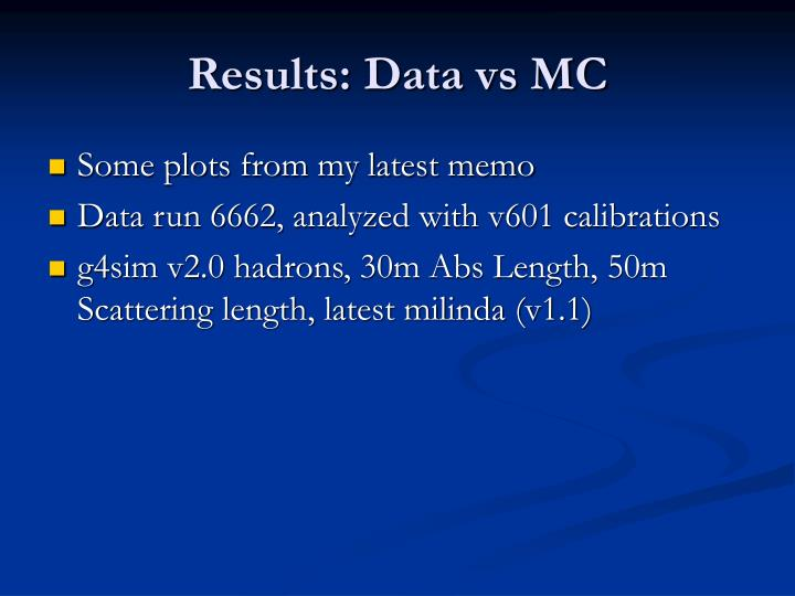 Results: Data vs MC