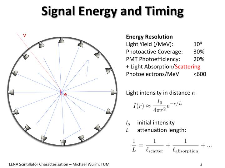 Signal Energy and Timing