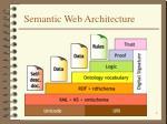 semantic web architecture2