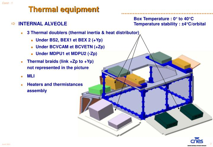 Thermal equipment