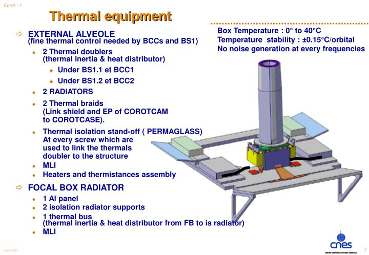 Thermal equipment1