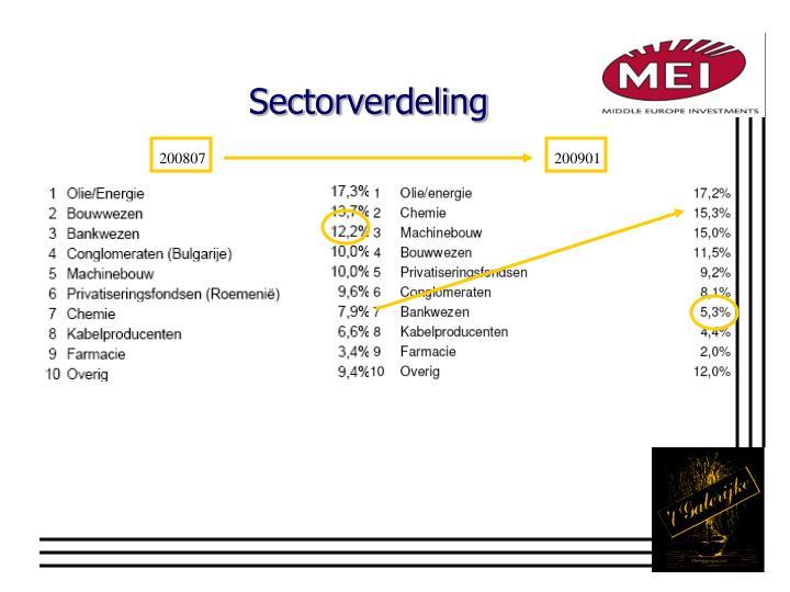 Sectorverdeling