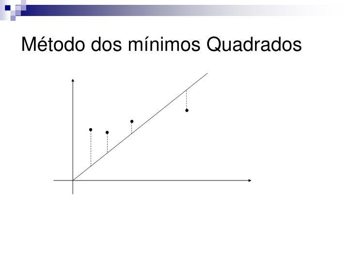 Método dos mínimos Quadrados