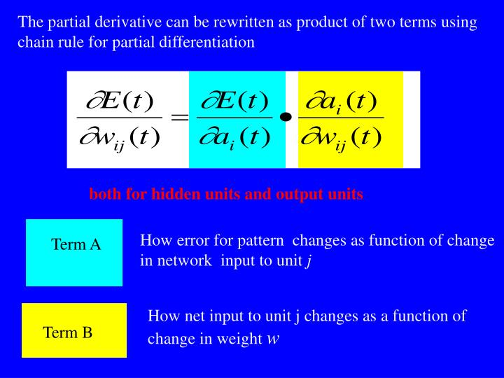 The partial derivative can be rewritten as product of two terms using chain rule for partial differentiation