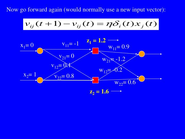 Now go forward again (would normally use a new input vector):