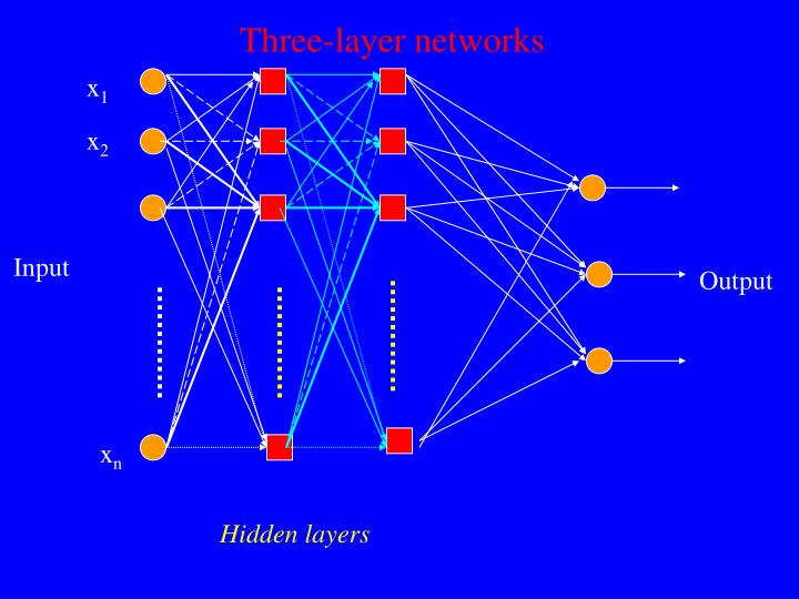 Three-layer networks