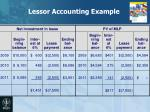 lessor accounting example2