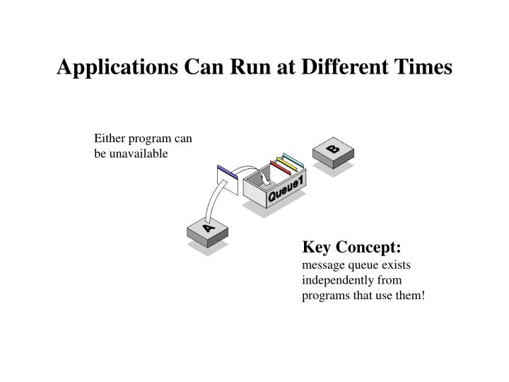 Applications Can Run at Different Times