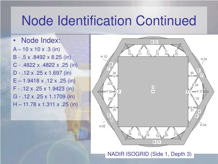 Node Identification Continued