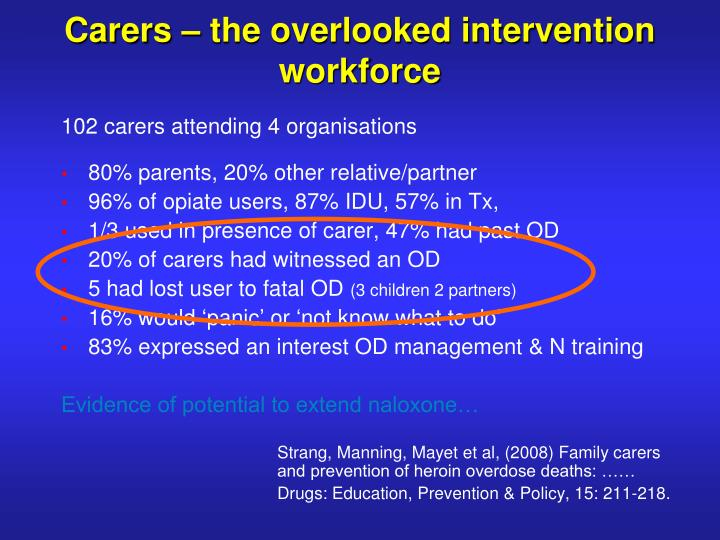 Carers – the overlooked intervention workforce