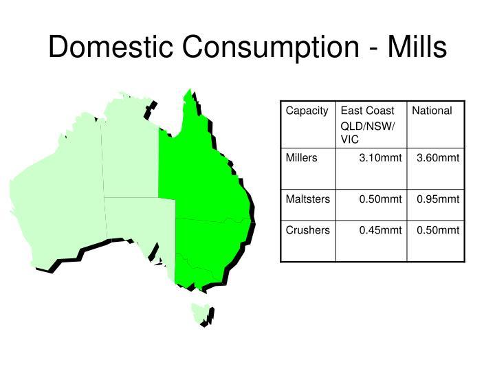 Domestic Consumption - Mills