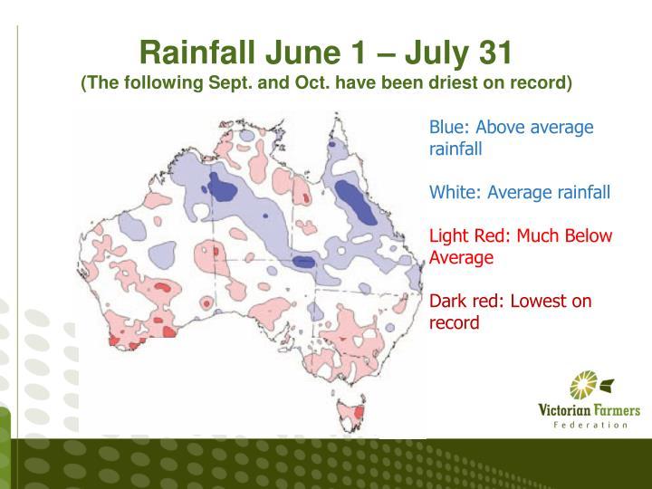 Rainfall June 1 – July 31