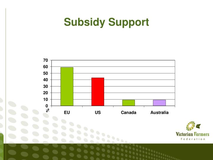 Subsidy Support