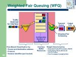 weighted fair queuing wfq