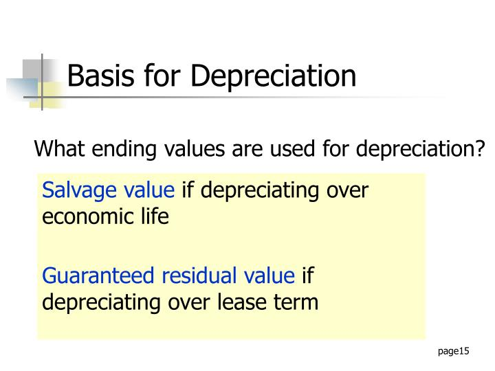 Basis for Depreciation