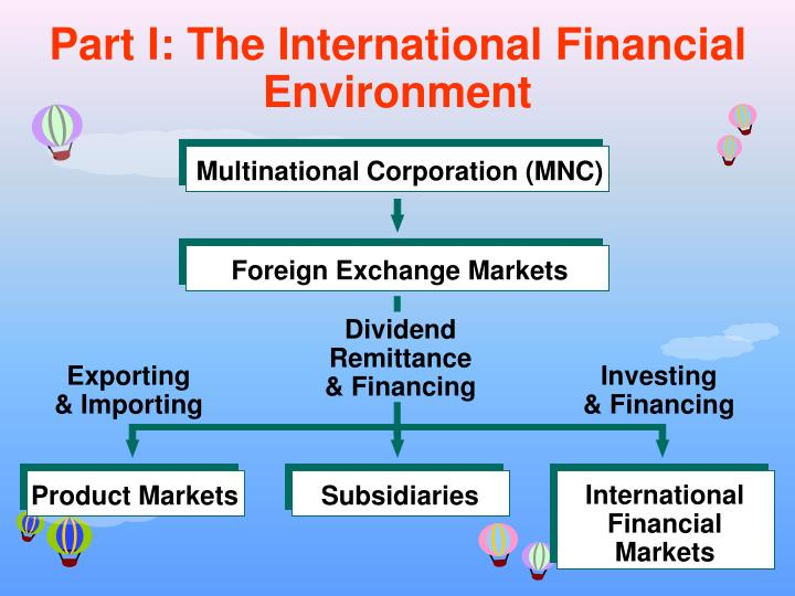 part i the international financial environment n.