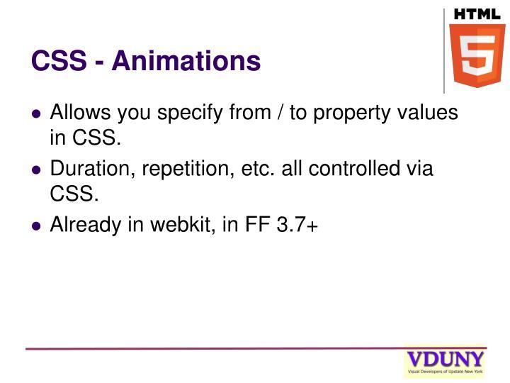 CSS - Animations